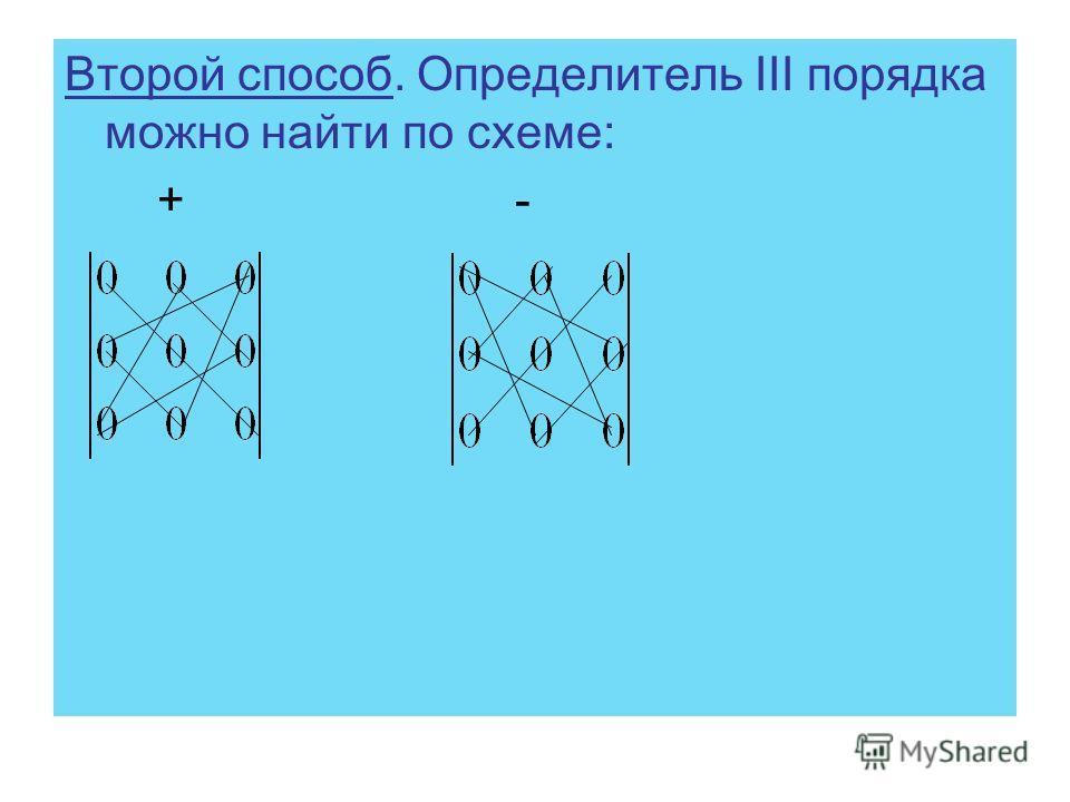 Второй способ. Определитель III порядка можно найти по схеме: + -