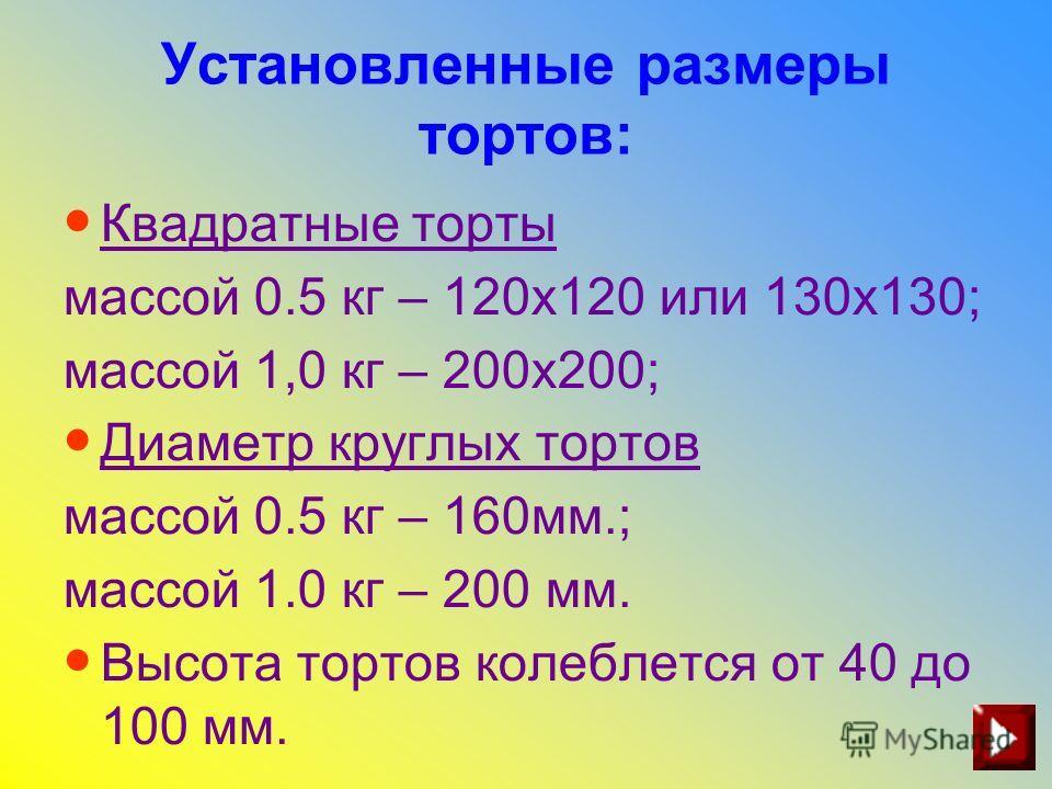 Установленные размеры тортов: Квадратные торты массой 0.5 кг – 120x120 или 130x130; массой 1,0 кг – 200x200; Диаметр круглых тортов массой 0.5 кг – 160мм.; массой 1.0 кг – 200 мм. Высота тортов колеблется от 40 до 100 мм.