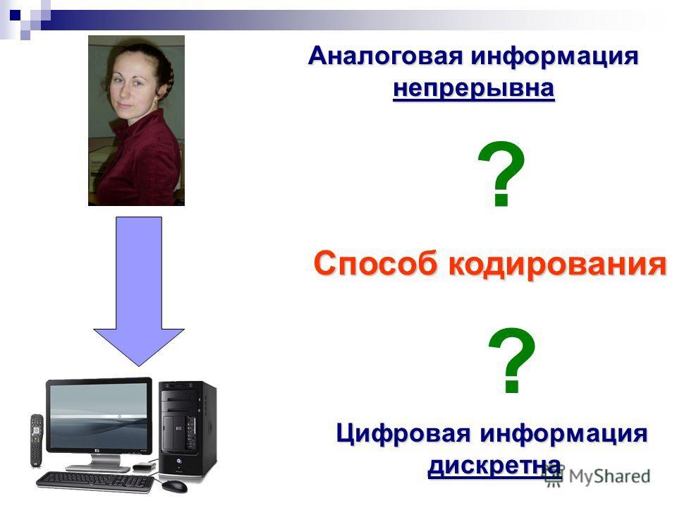 Аналоговая информация непрерывна Цифровая информация дискретна ? ? Способ кодирования