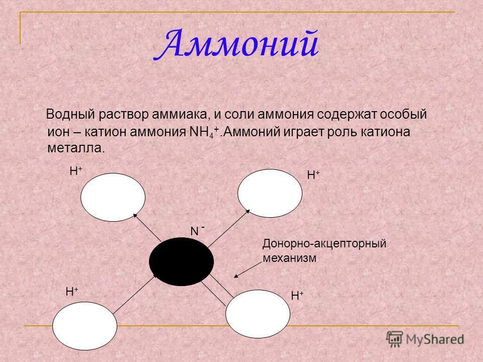 Аммоний Водный раствор аммиака, и соли аммония содержат особый ион – катион аммония NH 4 +.Аммоний играет роль катиона металла. N -N - H+H+ H+H+ H+H+ H+H+ Донорно-акцепторный механизм