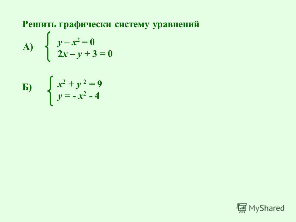 Решить графически систему уравнений у – х 2 = 0 2х – у + 3 = 0 А) Б) х 2 + у 2 = 9 у = - х 2 - 4
