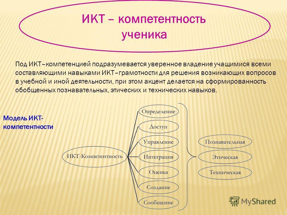 Под ИКТ–компетенцией подразумевается уверенное владение учащимися всеми составляющими навыками ИКТ–грамотности для решения возникающих вопросов в учебной и иной деятельности, при этом акцент делается на сформированность обобщенных познавательных, эти