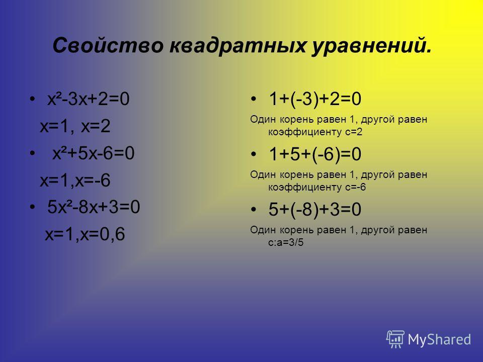 Свойство квадратных уравнений. х²-3х+2=0 х=1, х=2 х²+5х-6=0 х=1,х=-6 5х²-8х+3=0 х=1,х=0,6 1+(-3)+2=0 Один корень равен 1, другой равен коэффициенту с=2 1+5+(-6)=0 Один корень равен 1, другой равен коэффициенту с=-6 5+(-8)+3=0 Один корень равен 1, дру