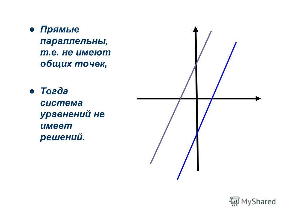Прямые параллельны, т.е. не имеют общих точек, Тогда система уравнений не имеет решений.