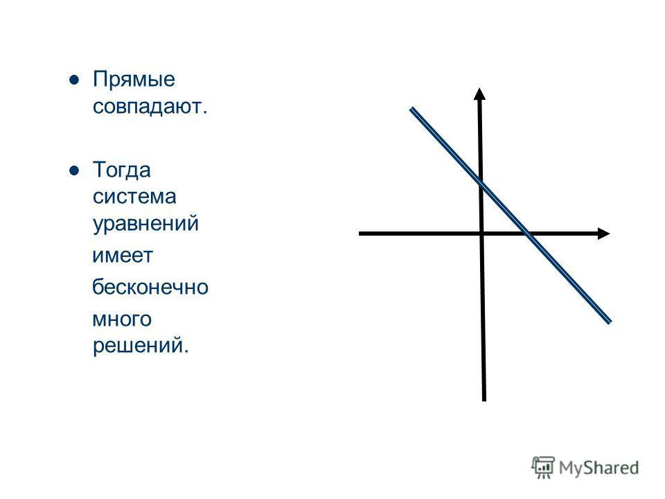Прямые совпадают. Тогда система уравнений имеет бесконечно много решений.