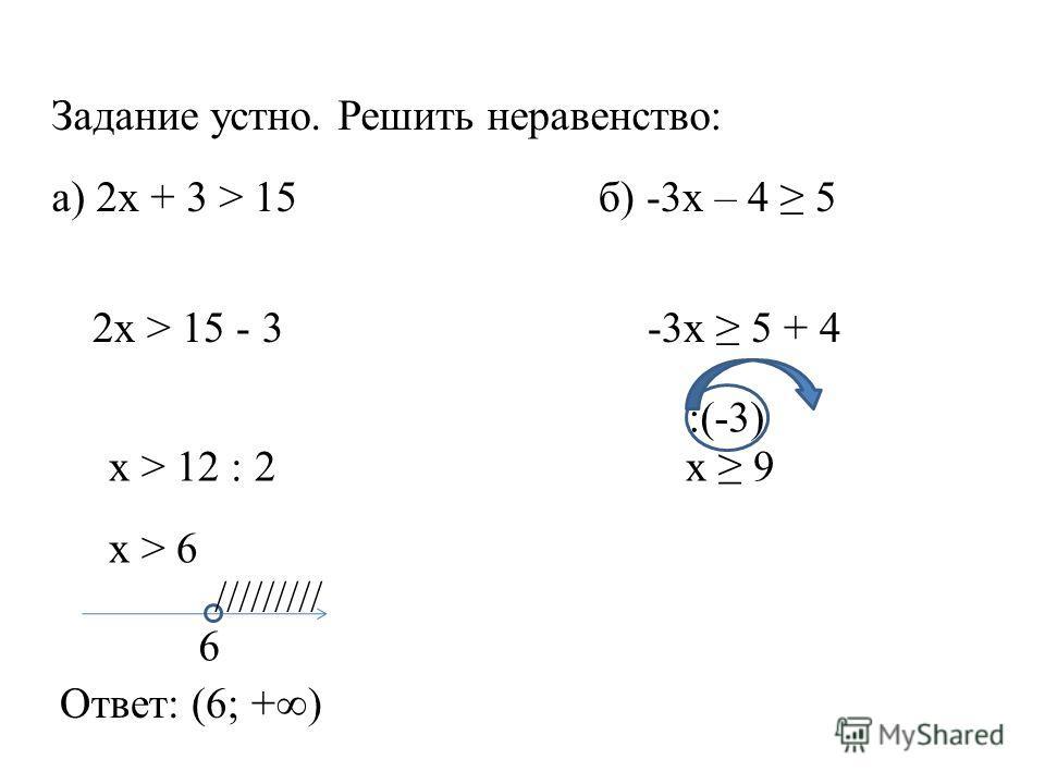 Задание устно. Решить неравенство: а) 2x + 3 > 15б) -3x – 4 5 2x > 15 - 3 x > 12 : 2 x > 6 6 ///////// Ответ: (6; +) -3x 5 + 4 x 9 :(-3)