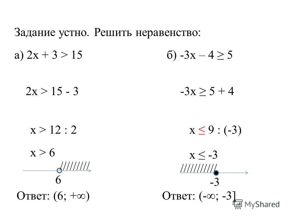 Задание устно. Решить неравенство: а) 2x + 3 > 15б) -3x – 4 5 2x > 15 - 3 x > 12 : 2 x > 6 6 ///////// Ответ: (6; +) -3x 5 + 4 x 9 : (-3) x -3 /////////// -3 Ответ: (-; -3]