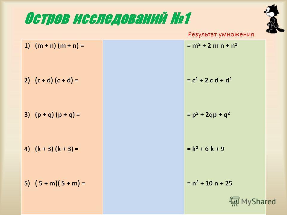Остров исследований 1 1)(m + n) (m + n) = 2)(c + d) (c + d) = 3) (p + q) (p + q) = 4) (k + 3) (k + 3) = 5) ( 5 + m)( 5 + m) = = m 2 + 2 m n + n 2 = c 2 + 2 c d + d 2 = p 2 + 2qp + q 2 = k 2 + 6 k + 9 = n 2 + 10 n + 25 Результат умножения