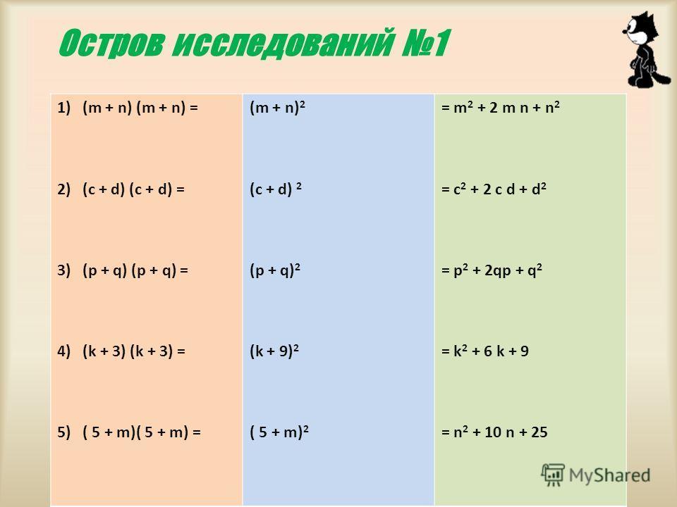 Остров исследований 1 1)(m + n) (m + n) = 2)(c + d) (c + d) = 3) (p + q) (p + q) = 4) (k + 3) (k + 3) = 5) ( 5 + m)( 5 + m) = (m + n) 2 (c + d) 2 (p + q) 2 (k + 9) 2 ( 5 + m) 2 = m 2 + 2 m n + n 2 = c 2 + 2 c d + d 2 = p 2 + 2qp + q 2 = k 2 + 6 k + 9