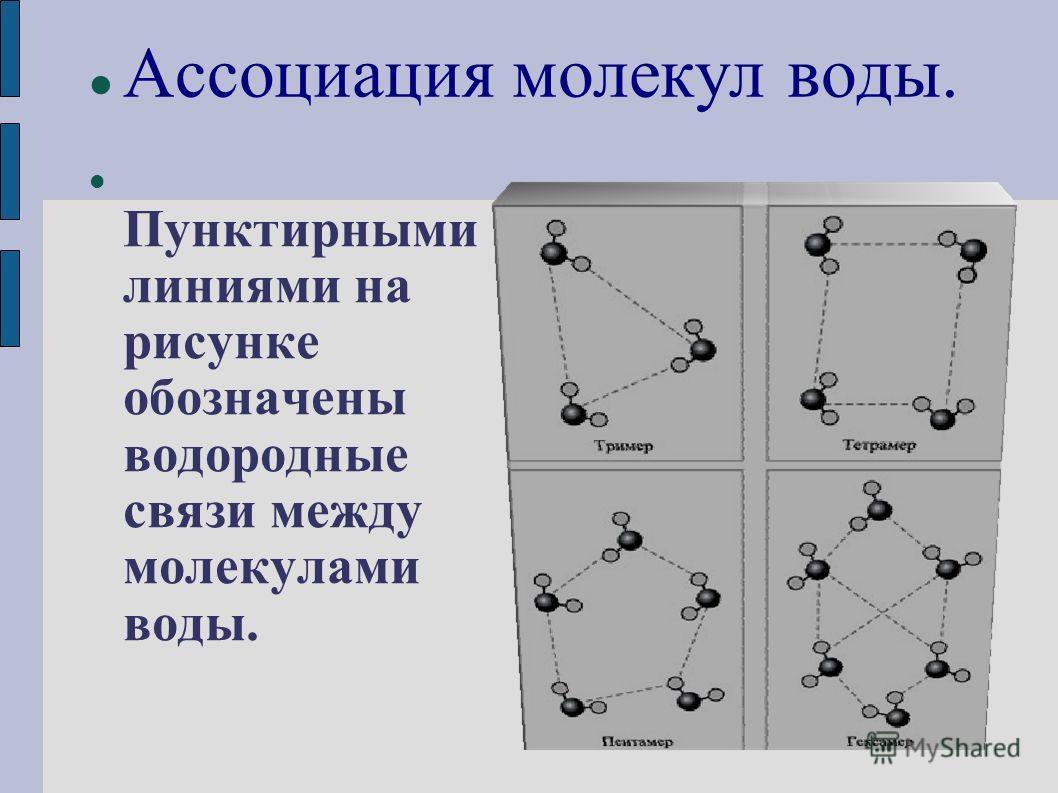 Ассоциация молекул воды. Пунктирными линиями на рисунке обозначены водородные связи между молекулами воды.