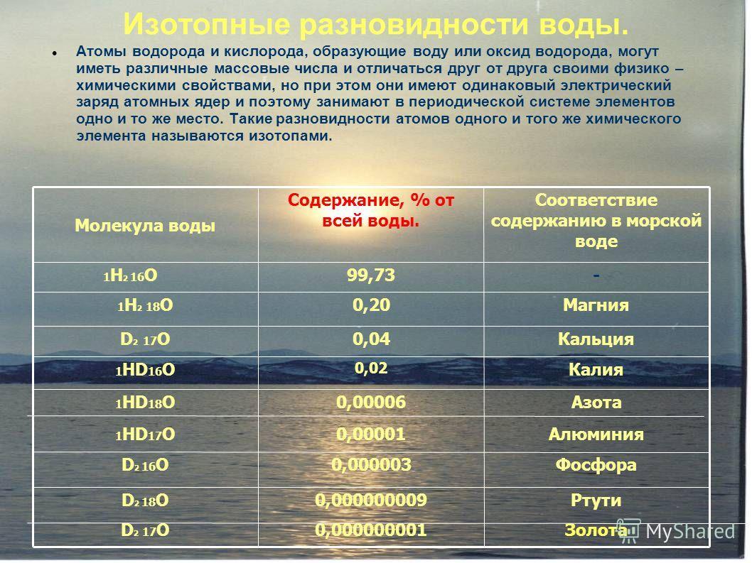 Изотопные разновидности воды. Атомы водорода и кислорода, образующие воду или оксид водорода, могут иметь различные массовые числа и отличаться друг от друга своими физико – химическими свойствами, но при этом они имеют одинаковый электрический заряд