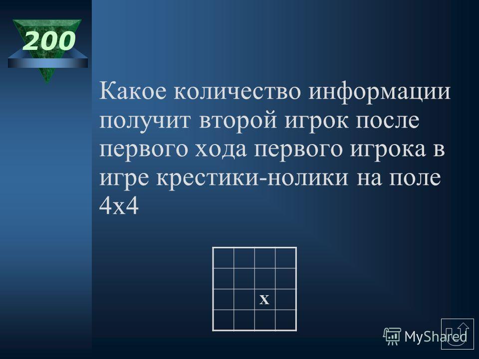 100 Минимальная единица измерения информации