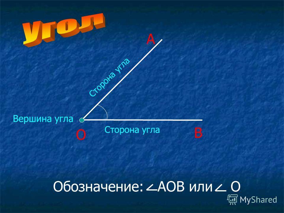 О А В Вершина угла Сторона угла Обозначение: АОВ или О