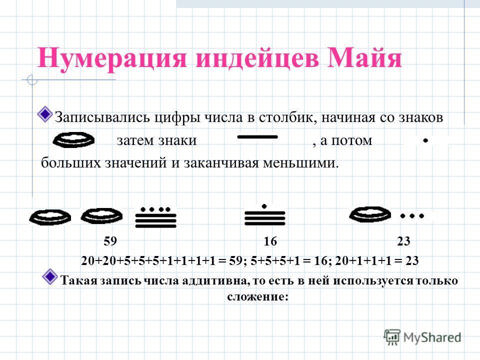 Нумерация индейцев Майя Записывались цифры числа в столбик, начиная со знаков затем знаки, а потом больших значений и заканчивая меньшими. 59 16 23 20+20+5+5+5+1+1+1+1 = 59; 5+5+5+1 = 16; 20+1+1+1 = 23 Такая запись числа аддитивна, то есть в ней испо