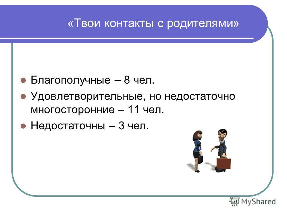 «Твои контакты с родителями» Благополучные – 8 чел. Удовлетворительные, но недостаточно многосторонние – 11 чел. Недостаточны – 3 чел.