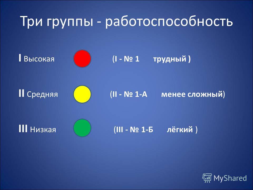 Три группы - работоспособность I Высокая (I - 1 трудный ) II Средняя (II - 1-А менее сложный) III Низкая (III - 1-Б лёгкий )