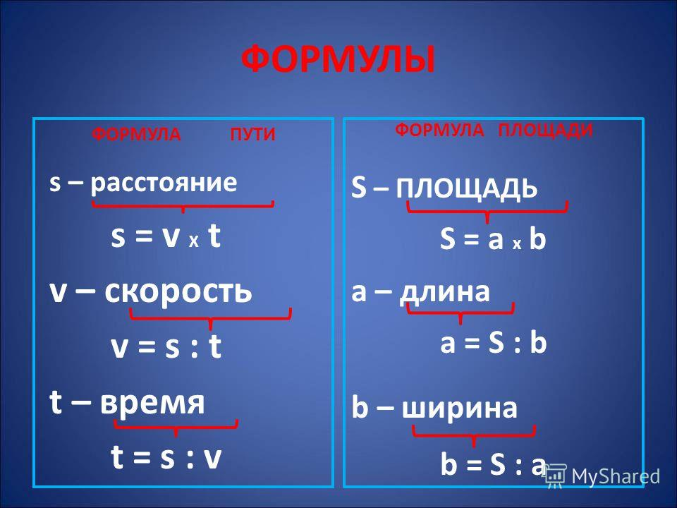 ФОРМУЛЫ ФОРМУЛА ПУТИ s – расстояние s = v X t v – скорость v = s : t t – время t = s : v ФОРМУЛА ПЛОЩАДИ S – ПЛОЩАДЬ S = а x b a – длина a = S : b b – ширина b = S : a