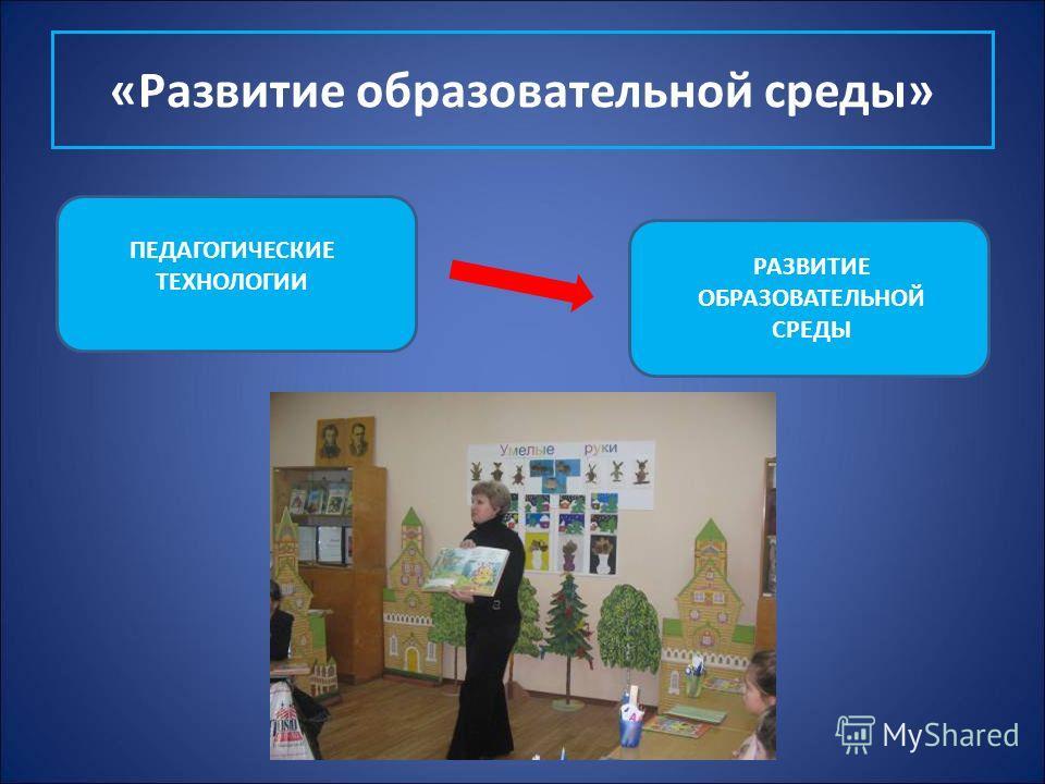 «Развитие образовательной среды» ПЕДАГОГИЧЕСКИЕ ТЕХНОЛОГИИ РАЗВИТИЕ ОБРАЗОВАТЕЛЬНОЙ СРЕДЫ