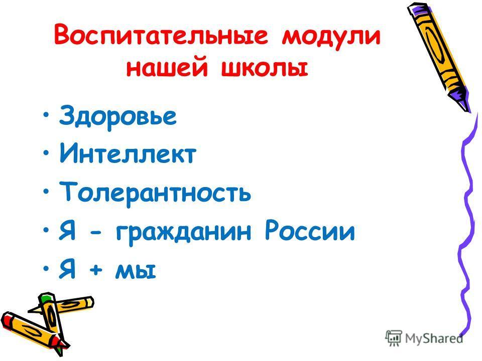 Воспитательные модули нашей школы Здоровье Интеллект Толерантность Я - гражданин России Я + мы