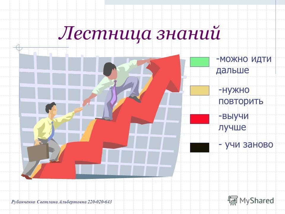 Лестница знаний -можно идти дальше -нужно повторить -выучи лучше - учи заново Рубанченко Светлана Альбертовна 220-020-643
