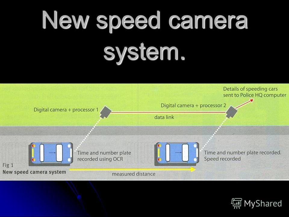 New speed camera system.