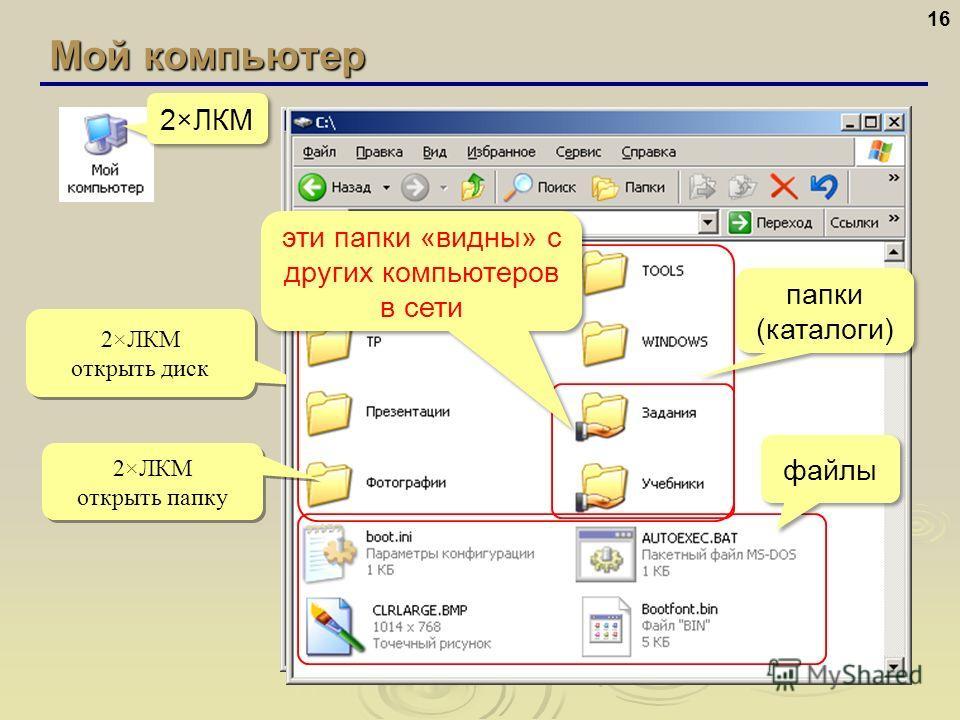 Мой компьютер 16 2×ЛКМ открыть диск 2×ЛКМ открыть диск папки (каталоги) файлы 2×ЛКМ открыть папку 2×ЛКМ открыть папку эти папки «видны» с других компьютеров в сети