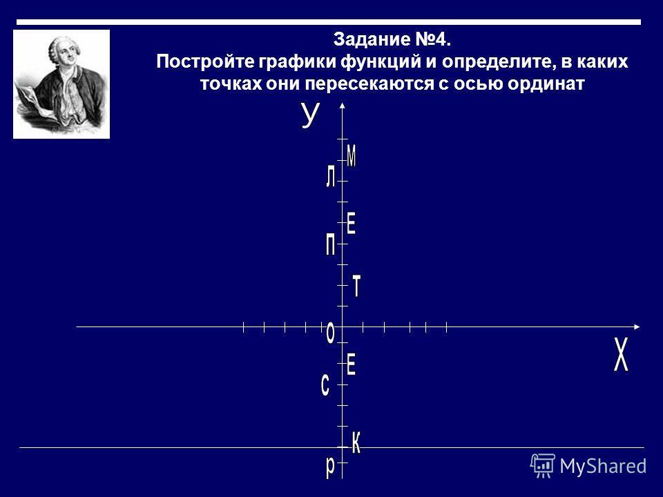 Задание 4. Постройте графики функций и определите, в каких точках они пересекаются с осью ординат