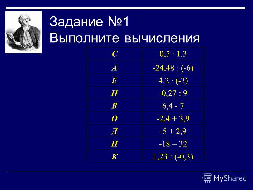 Задание 1 Выполните вычисления С0,5 · 1,3 А-24,48 : (-6) Е4,2 · (-3) Н-0,27 : 9 В6,4 - 7 О-2,4 + 3,9 Д-5 + 2,9 И-18 – 32 К1,23 : (-0,3)