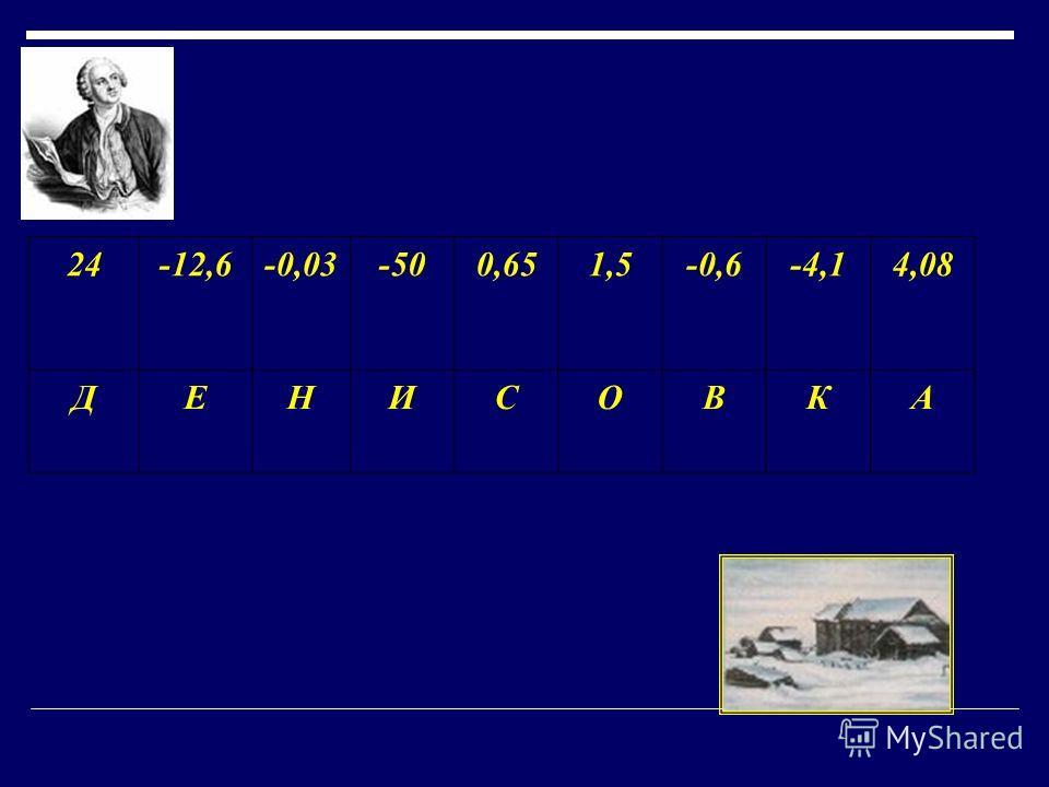 24-12,6-0,03-500,651,5-0,6-4,14,08 ДЕНИСОВКА