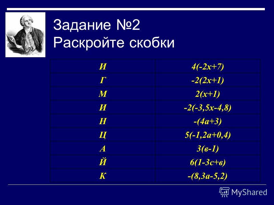 Задание 2 Раскройте скобки И4(-2х+7) Г-2(2х+1) М2(х+1) И-2(-3,5х-4,8) Н-(4а+3) Ц5(-1,2а+0,4) А3(в-1) Й6(1-3с+в) К-(8,3а-5,2)