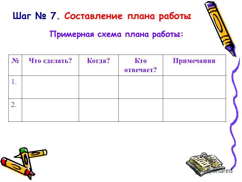 Шаг 7. Составление плана работы Примерная схема плана работы: Что сделать?Когда?Кто отвечает? Примечания 1. 2.