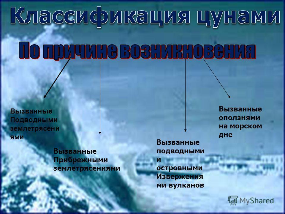 Вызванные Подводными землетрясени ями Вызванные Прибрежными землетрясениями Вызванные подводными и островными Извержения ми вулканов Вызванные оползнями на морском дне