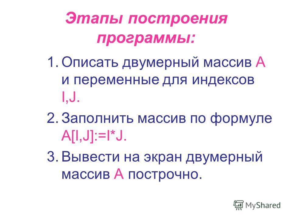 Этапы построения программы: 1.Описать двумерный массив A и переменные для индексов I,J. 2.Заполнить массив по формуле A[I,J]:=I*J. 3.Вывести на экран двумерный массив А построчно.