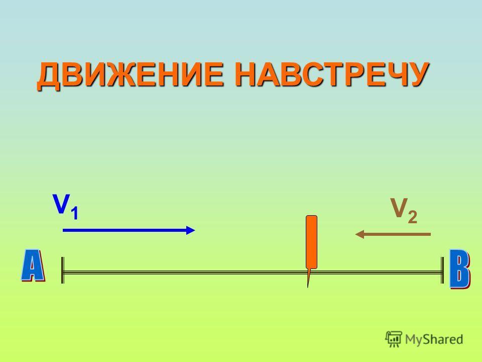 V1V1 V2V2 ДВИЖЕНИЕ НАВСТРЕЧУ