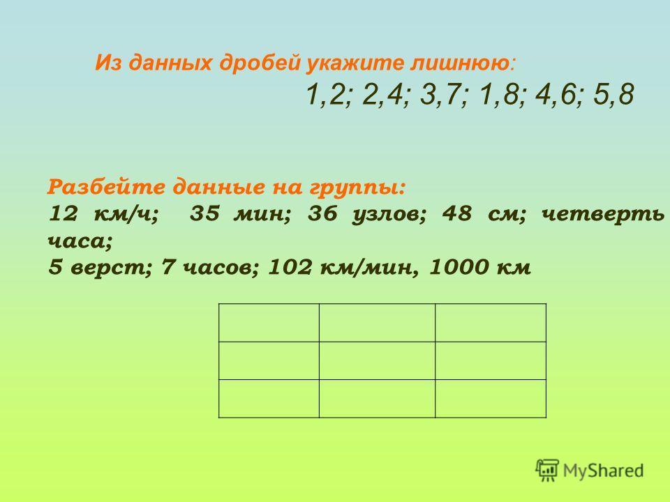 Из данных дробей укажите лишнюю: 1,2; 2,4; 3,7; 1,8; 4,6; 5,8 Разбейте данные на группы: 12 км/ч; 35 мин; 36 узлов; 48 см; четверть часа; 5 верст; 7 часов; 102 км/мин, 1000 км