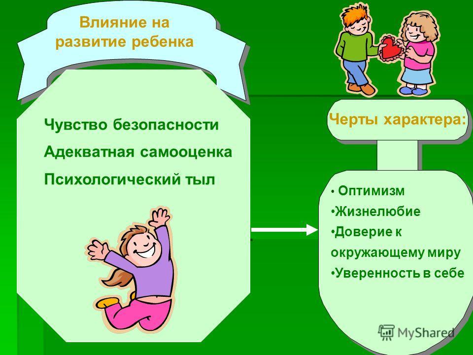 Влияние на развитие ребенка Черты характера: Оптимизм Жизнелюбие Доверие к окружающему миру Уверенность в себе Чувство безопасности Адекватная самооценка Психологический тыл