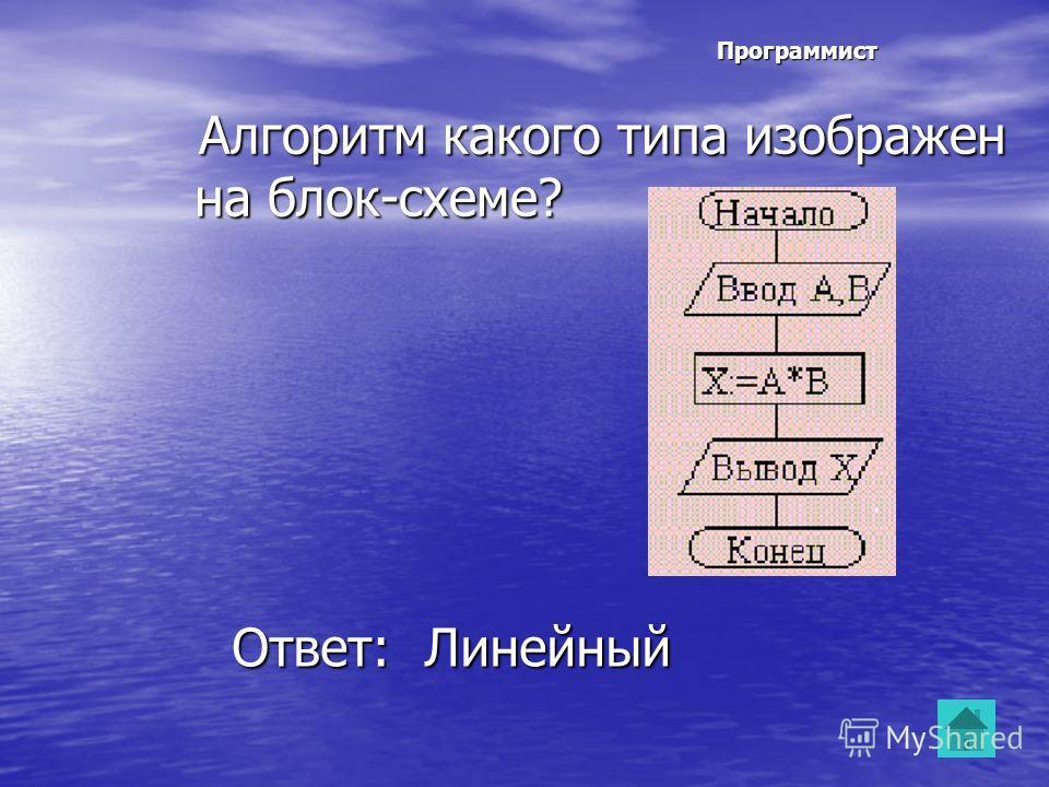 Программист Верно ли утверждение: «WRITELN- оператор вывода»? Верно ли утверждение: «WRITELN- оператор вывода»? Ответ: Да Ответ: Да