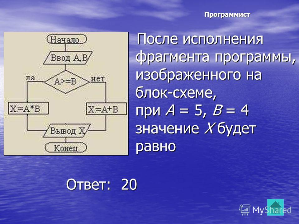 Программист Алгоритм какого типа изображен на блок-схеме? Алгоритм какого типа изображен на блок-схеме? Ответ: Линейный Ответ: Линейный