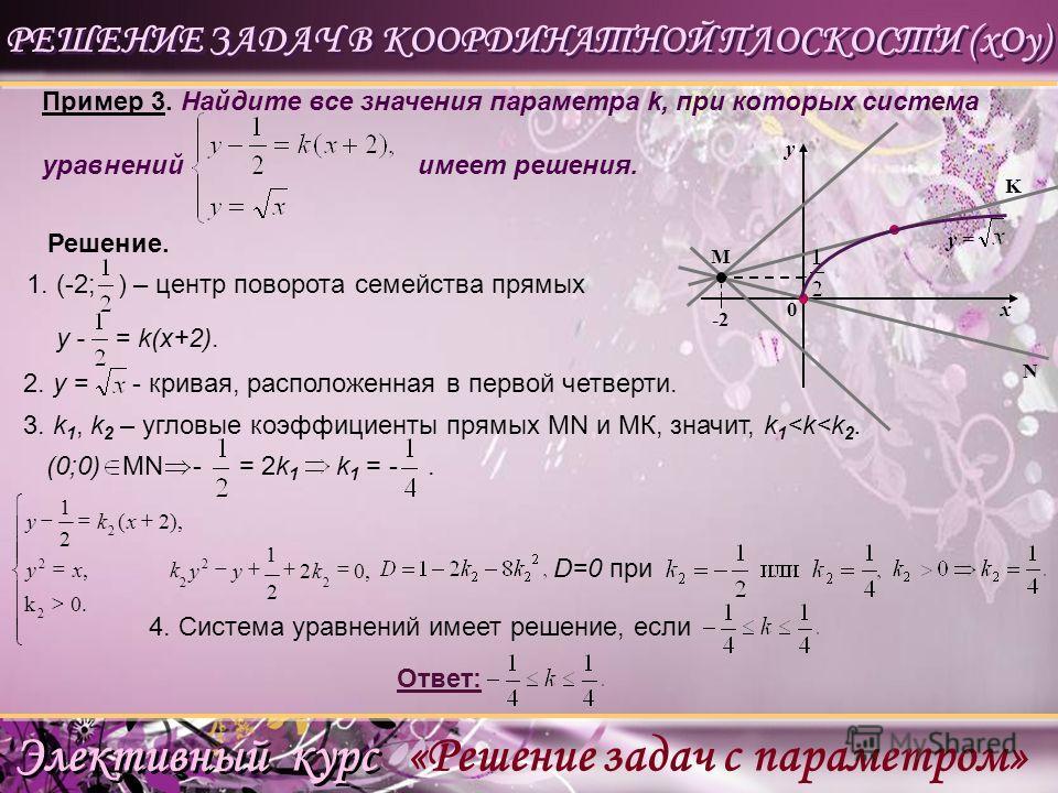 РЕШЕНИЕ ЗАДАЧ В КООРДИНАТНОЙ ПЛОСКОСТИ (хОа) 1. ( а +4х-х 2 -1)( а +1-|х- 2|)=0 а = -1 x 1 a=|x-2|-1 2 a=x 2 -4х+1 3 Пример 2. При каких значениях а уравнение ( а +4х-х 2 -1)( а +1-|х-2|)=0 имеет три корня? Решение. Ответ: при а = – 1. 4. При а = – 1