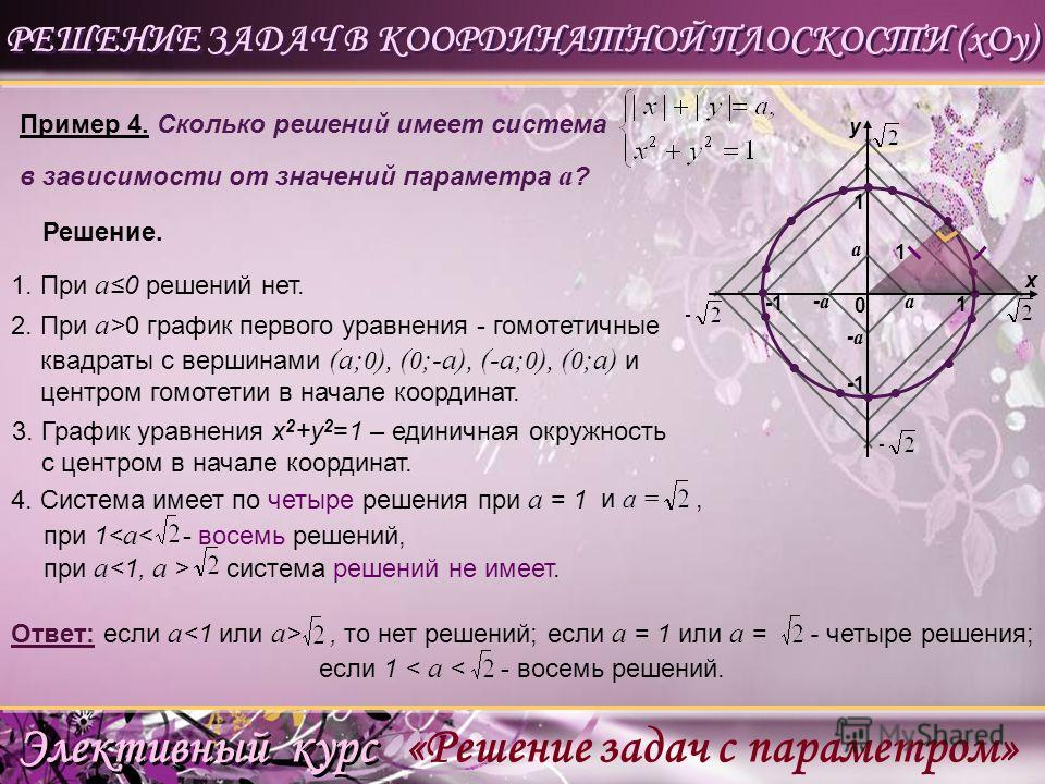 Пример 3. Найдите все значения параметра k, при которых система уравнений имеет решения. РЕШЕНИЕ ЗАДАЧ В КООРДИНАТНОЙ ПЛОСКОСТИ (хОу) 4. Система уравнений имеет решение, если D=0 при 3. k 1, k 2 – угловые коэффициенты прямых МN и МК, значит, k 1