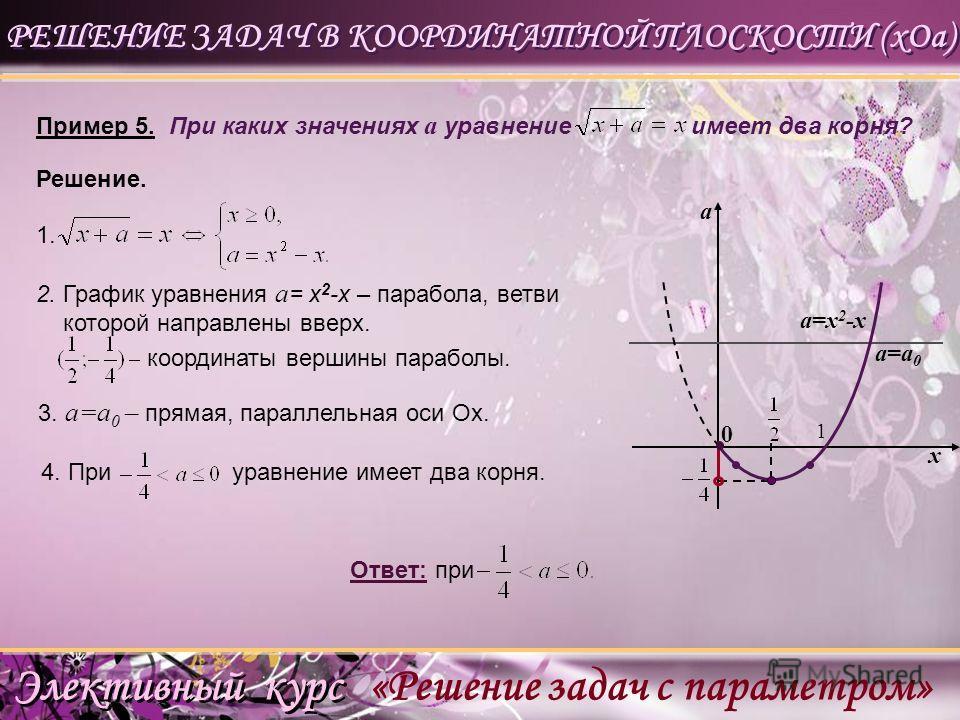 РЕШЕНИЕ ЗАДАЧ В КООРДИНАТНОЙ ПЛОСКОСТИ (хОу) 3. График уравнения x 2 +y 2 =1 – единичная окружность с центром в начале координат. 4. Cистема имеет по четыре решения при а = 1 Пример 4. Сколько решений имеет система в зависимости от значений параметра