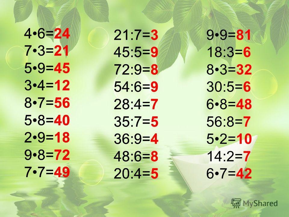 46=24 73=21 59=45 34=12 87=56 58=40 29=18 98=72 77=49 21:7=3 45:5=9 72:9=8 54:6=9 28:4=7 35:7=5 36:9=4 48:6=8 20:4=5 99=81 18:3=6 83=32 30:5=6 68=48 56:8=7 52=10 14:2=7 67=42 46=24 73=21 59=45 34=12 87=56 58=40 29=18 98=72 77=49 21:7=3 45:5=9 72:9=8