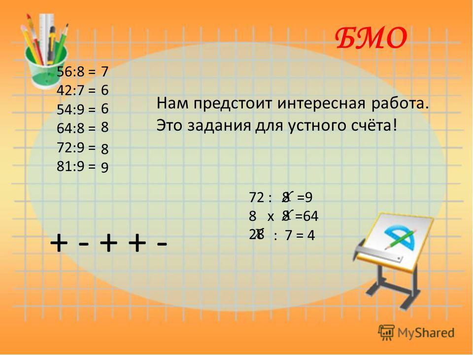 56:8 = 42:7 = 54:9 = 64:8 = 72:9 = 81:9 = 7 6 6 8 8 9 72 : =9 8 х =64 : 7 = 4 Х Х Х 8 8 28 Нам предстоит интересная работа. Это задания для устного счёта! БМО + - + + -