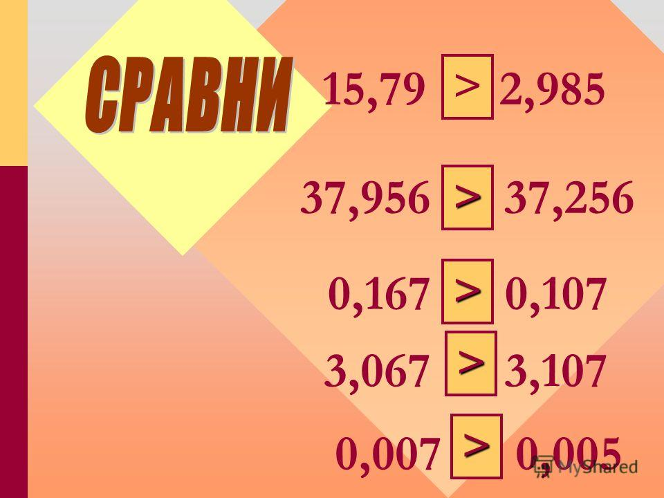 Чтобы сравнить десятичные дроби, необходимо сравнить их целые части. Если целые части равны, то сравнивают десятые доли, затем сотые и т. д. Например: сравните256,792 и256,793. Целые части равны, десятые и сотые доли равны. А вот тысячных слева меньш
