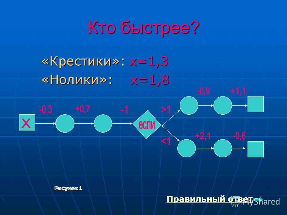 Кто быстрее? «Крестики»: х=1,3 «Крестики»: х=1,3 «Нолики»: х=1,8 «Нолики»: х=1,8 Правильный ответ