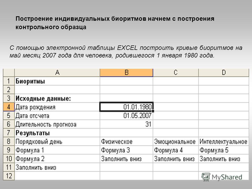 Построение индивидуальных биоритмов начнем с построения контрольного образца С помощью электронной таблицы EXCEL построить кривые биоритмов на май месяц 2007 года для человека, родившегося 1 января 1980 года.