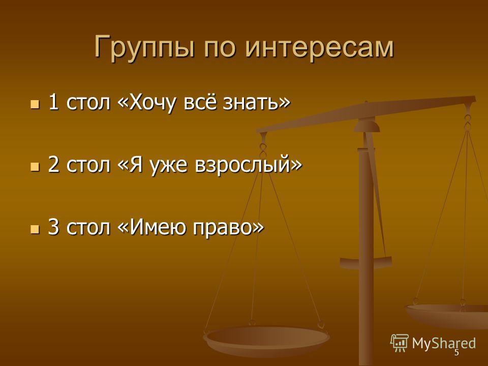 5 Группы по интересам 1 стол «Хочу всё знать» 1 стол «Хочу всё знать» 2 стол «Я уже взрослый» 2 стол «Я уже взрослый» 3 стол «Имею право» 3 стол «Имею право»