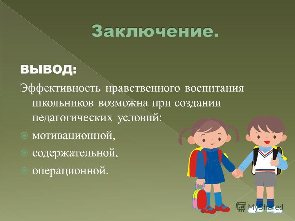 ВЫВОД: Эффективность нравственного воспитания школьников возможна при создании педагогических условий: мотивационной, содержательной, операционной.