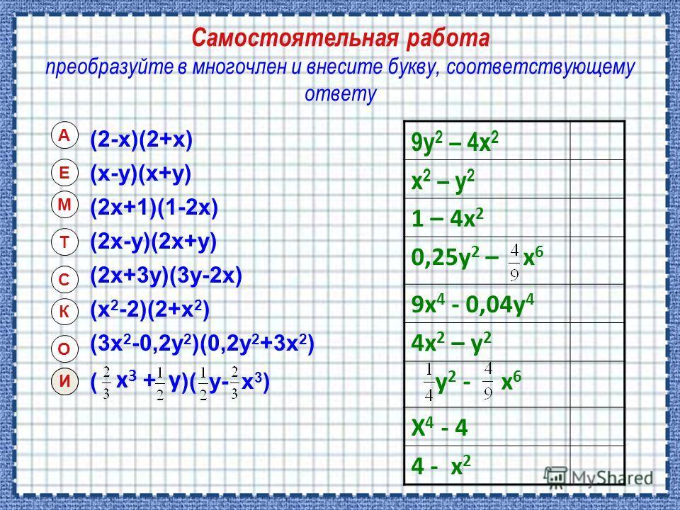 (2-x)(2+x) (x-y)(x+y) (2x+1)(1-2x) (2x-y)(2x+y) (2x+3y)(3y-2x) (х 2 -2)(2+х 2 ) (3х 2 -0,2y 2 )(0,2y 2 +3х 2 ) ( x 3 + y )( y- x 3 ) 9y 2 – 4x 2 x 2 – y 2 1 – 4x 2 0,25y 2 – x 6 9x 4 - 0,04y 4 4x 2 – y 2 y 2 - x 6 X 4 - 4 4 - x 2 А Е М Т С К О ИИ