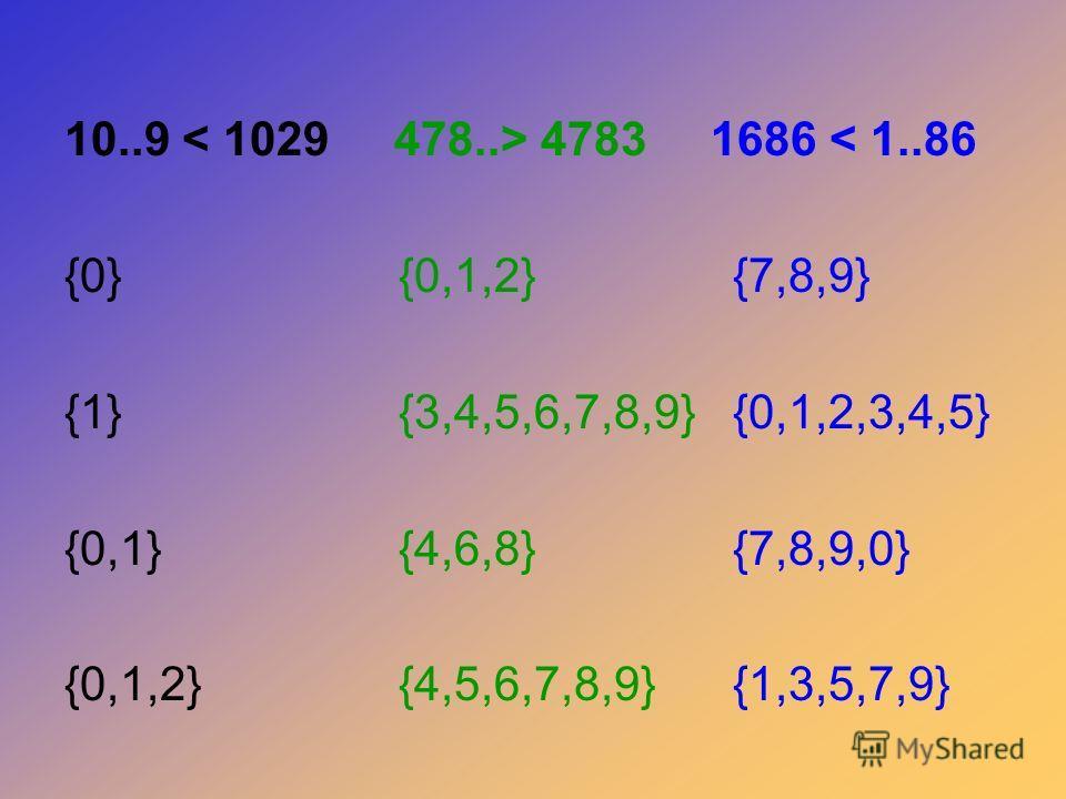 10..9 < 1029 478..> 4783 1686 < 1..86 {0} {0,1,2} {7,8,9} {1} {3,4,5,6,7,8,9} {0,1,2,3,4,5} {0,1} {4,6,8} {7,8,9,0} {0,1,2} {4,5,6,7,8,9} {1,3,5,7,9}